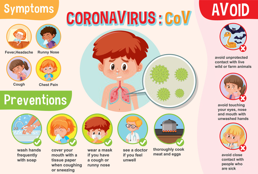 Texas reports 21 confirmed cases of coronavirus | Center Light and ...