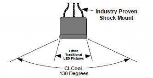 Payne Sparkman CraneLux LED Crane Cooling Fixture CLCooL700
