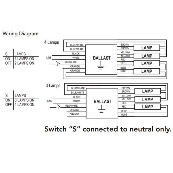 4 lamp t5 ballast wiring diagram gas club car wiring