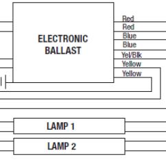 Lighting Ballast Wiring Diagram Dodge Caravan Timing Marks Lighting-gallery-net - Fluorescent Ballasts/sylvania Dimming