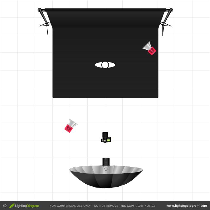 Karsh Lighting Diagram