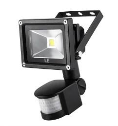 10w led floodlight with pir sensor daylight white waterproof le 10w led flood light wiring diagram  [ 1200 x 1200 Pixel ]