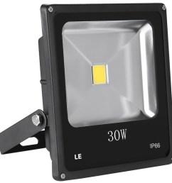30w led flood lights 2250lm daylight white 75w hps bulbs equiv ip66 waterproof security lights [ 1000 x 1000 Pixel ]