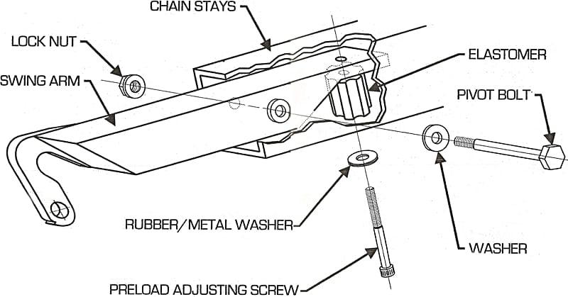 Lightning R-84 owner's manual