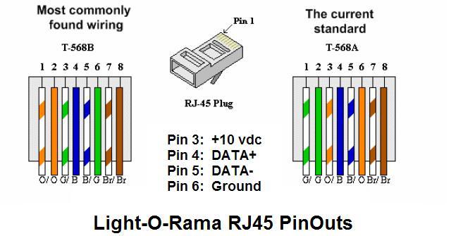 cat6 rj45 wiring diagram pc