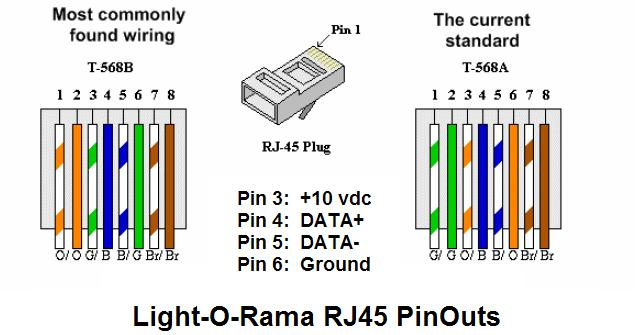 rj11 wall jack wiring diagram access control lor jumper pin placement