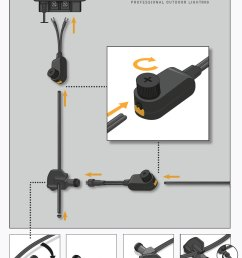 the lightpro proffesional outdoor lighting system is extremely easy to install the whole system runs on just 12v making a safe plug and play style garden  [ 877 x 1198 Pixel ]
