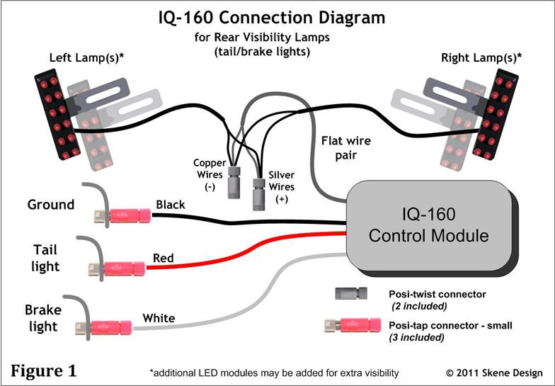 IQ-160 Wiring