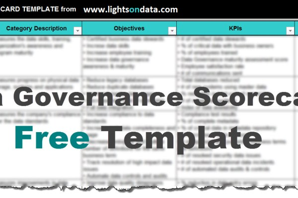data governance scorecard template
