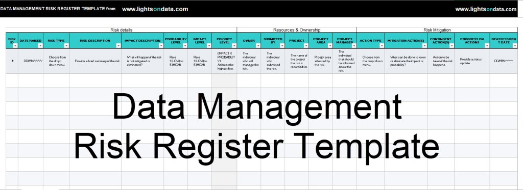 data management risk register template