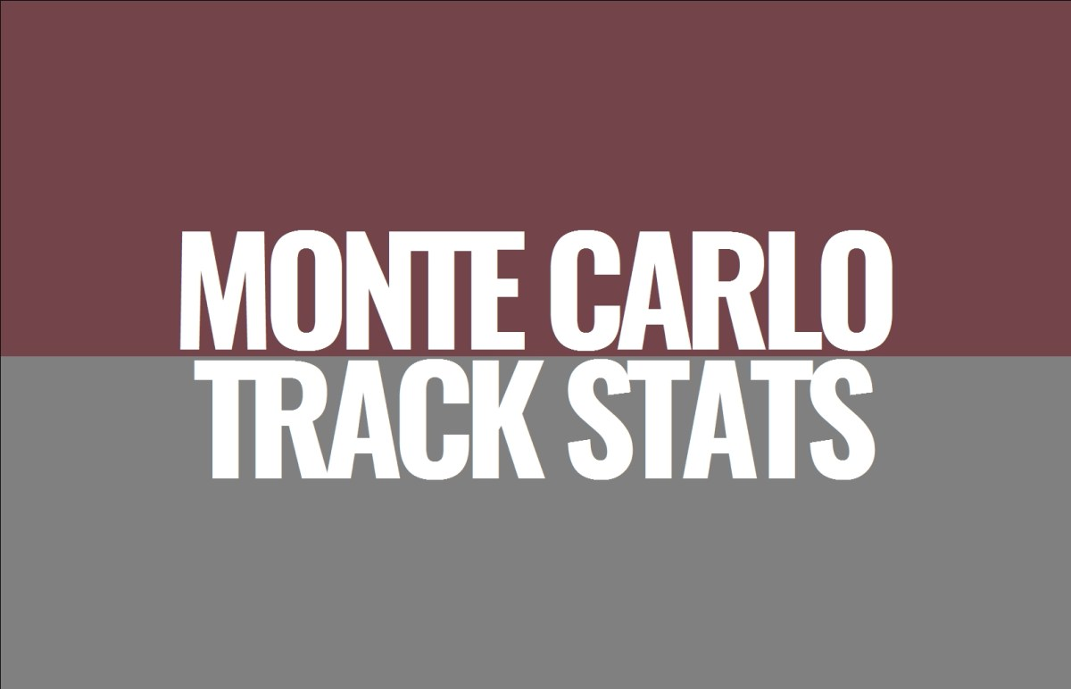 Circuit de Monaco Track Stats