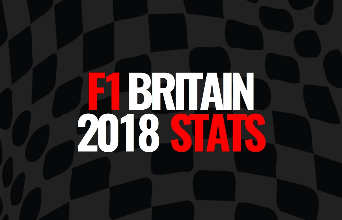 2018 British Grand Prix: Post Race Statistics