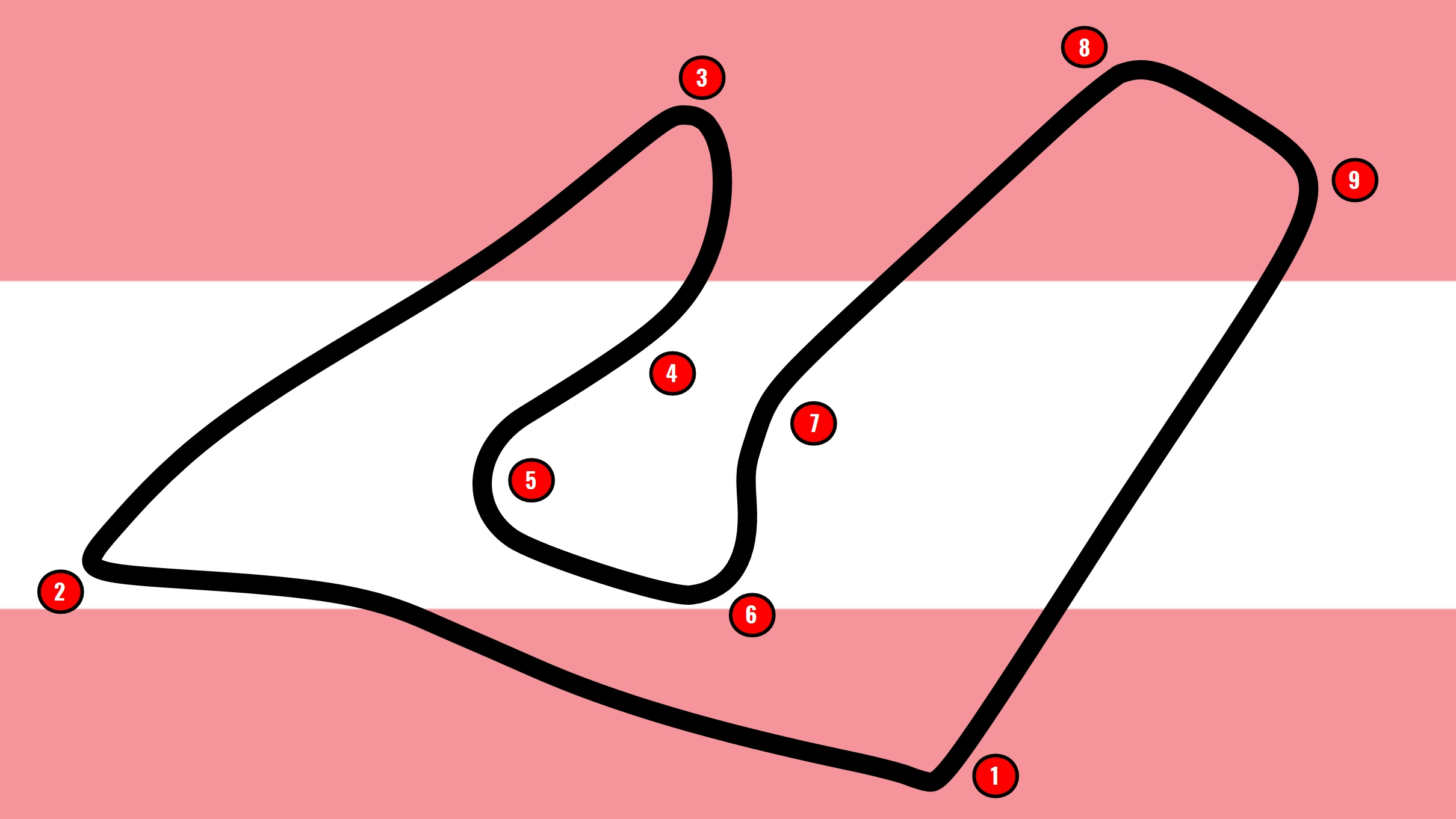 Array - red bull ring  the ultimate track guide   lights out                  rh   lightsoutblog com