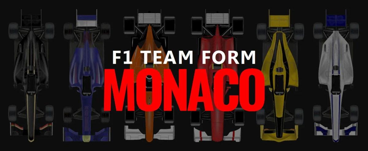 F1 Team Form: Monaco