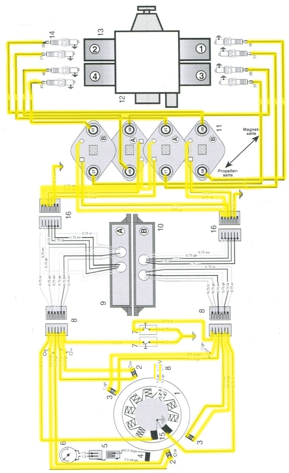 porsche 911 964 wiring diagram monaco motorhome 924 tachometer toyskids co rotax 912 schematic 26 images