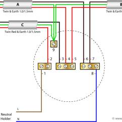 Wiring Diagram For House Lights 02 Jeep Wrangler Hub Lighting Light Switch Ceiling Rose Old Cable Colours