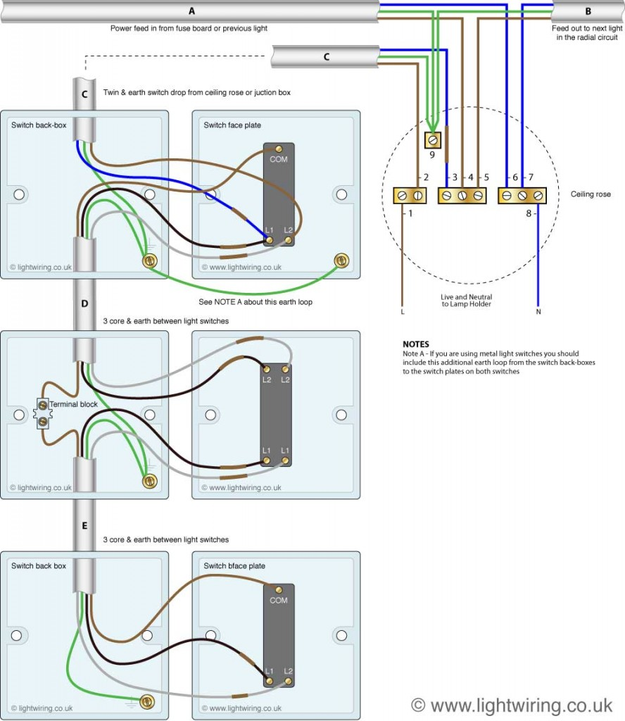 medium resolution of intermediate switch wiring diagram new colours light wiring wiring a new switch from an outlet three