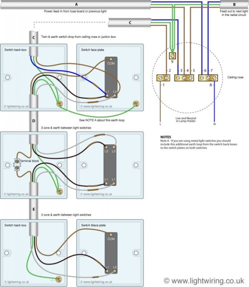 small resolution of intermediate switch wiring diagram new colours light wiring wiring a new switch from an outlet three