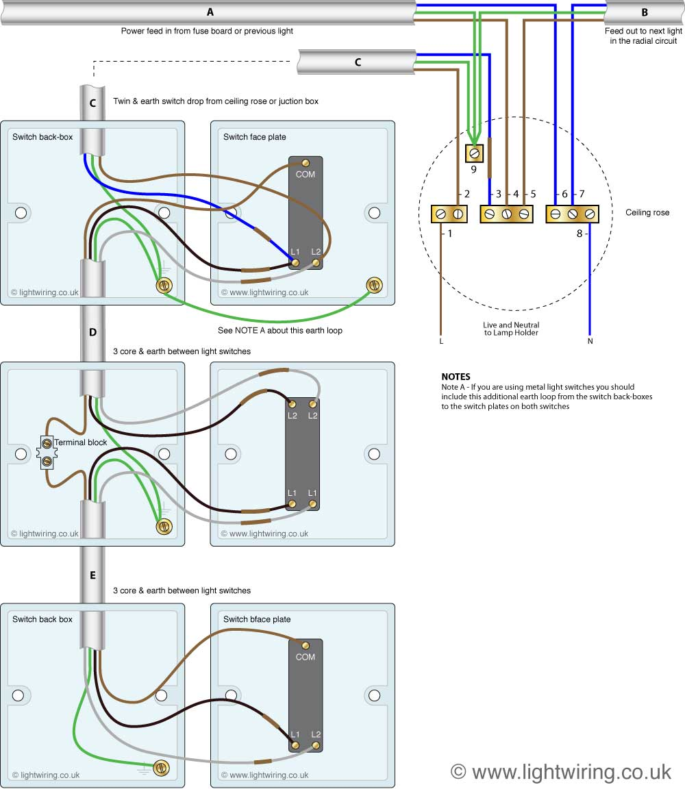 intermediate light switch wiring diagram freightliner m2 3 way switching (new cable colours) |