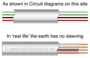 Old lighting circuit cable colours (unharmonised) | Light