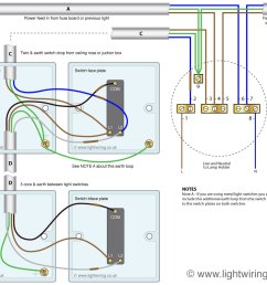 two way light switching 3 wire system new harmonised cable colours showing switch [ 1024 x 846 Pixel ]