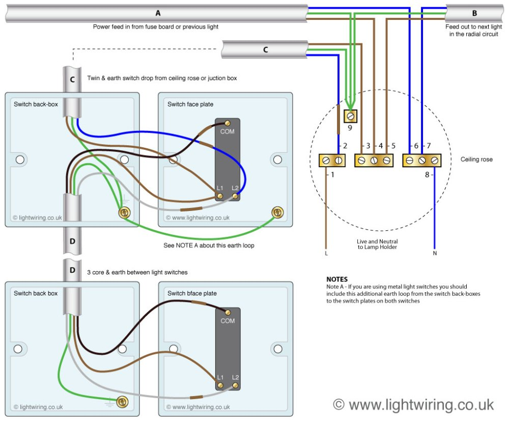 medium resolution of two way light switching 3 wire system new harmonised cable colours showing switch