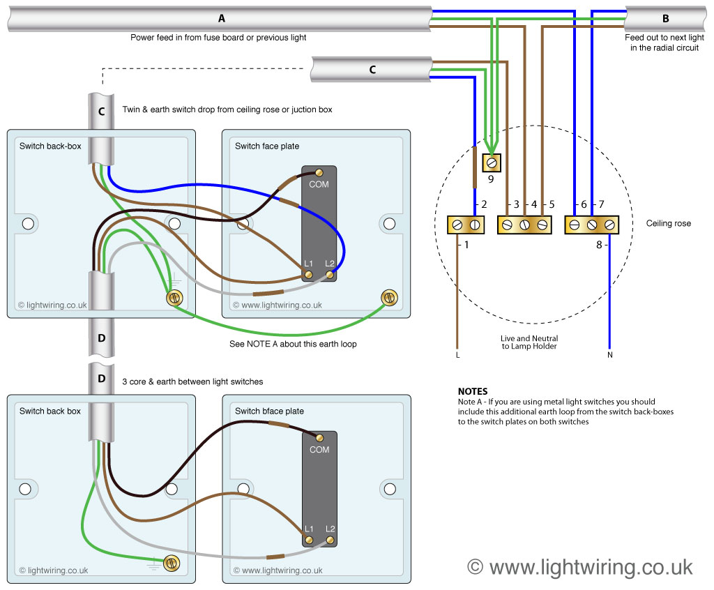hight resolution of two way light switching 3 wire system new harmonised cable colours showing switch fig 2
