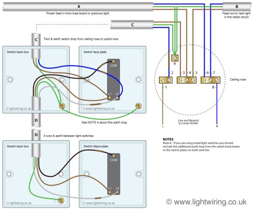 small resolution of two way light switching 3 wire system new harmonised cable colours showing switch fig 2