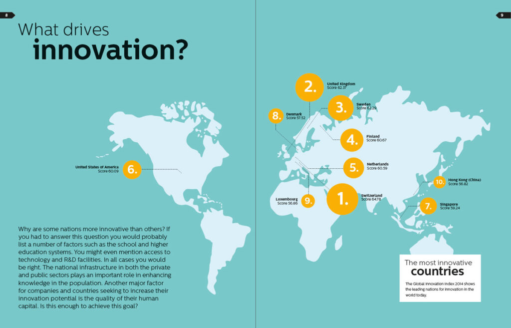 Pays les plus innovants © Lumiblade insider 01/2015