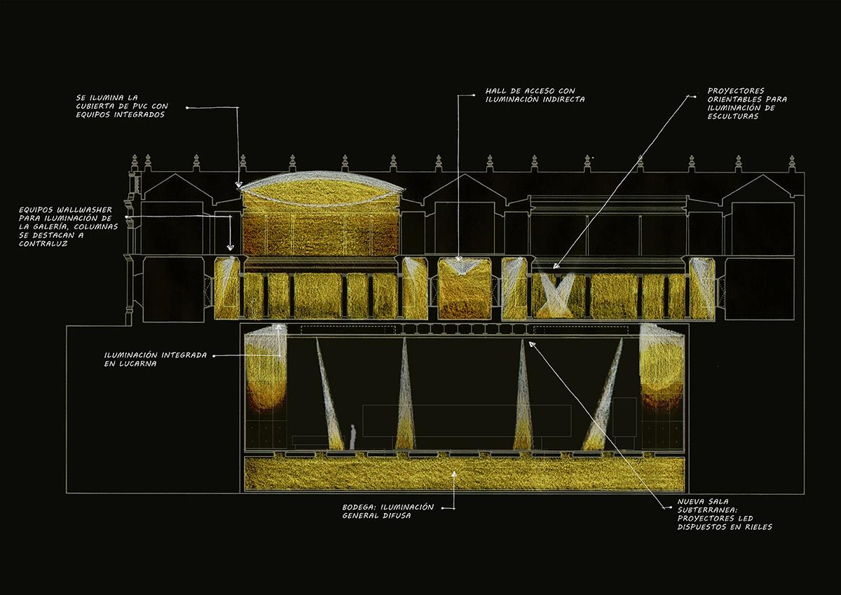 Chile antes del Chile - Museo Chileno de Arte Precolombino, Santiago, Chili – Architecte Smiljan Radic - Conception lumière et dessin LLD