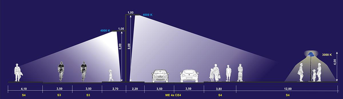 Avenue Gaston Berger Sud, hauteur Double-mixte, mat type 1, la Doua, Villeurbanne - Infographie du projet, éliminons nos Watts superflus - Ms Eclairage Urbain 2015 - INSA de Lyon © Samuel Casse, Bruno Nselle Mouyenga