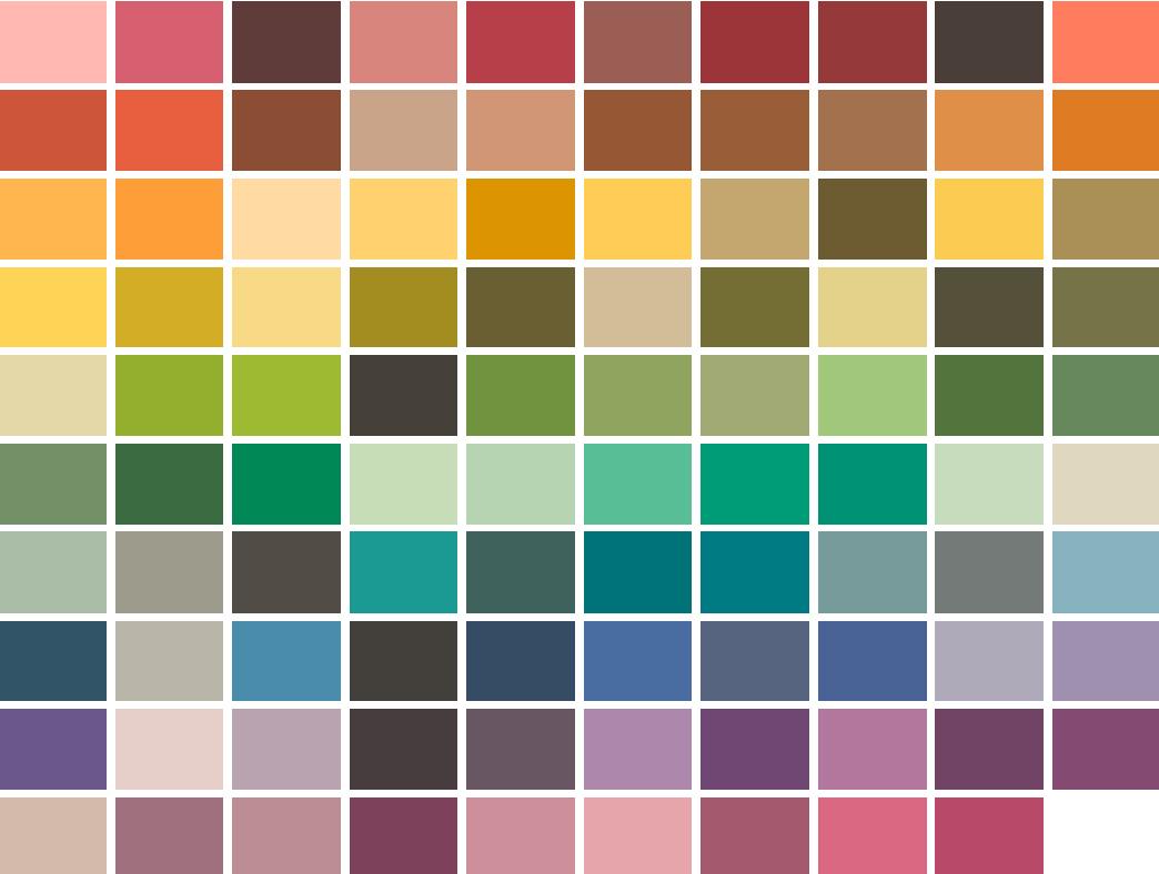 Test des couleurs pour le calcul du rendu des couleurs TM-30-15 © US department of Energy - SSL technology fact sheet