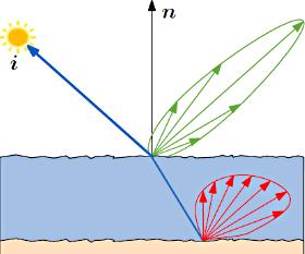 Diffusion de couche mince