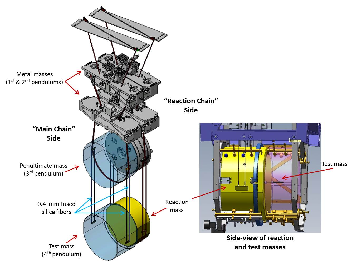 hight resolution of vibration isolation labeled quad with side view