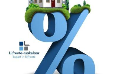 Is een hypothecair krediet mogelijk?