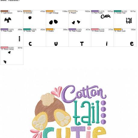 cotton tail cutie 5×7