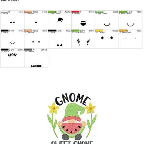 Gnome sweet gnome 6×10