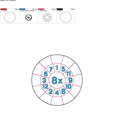Multiplication Wheel x8