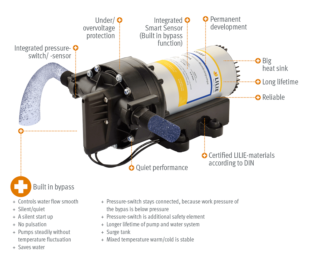hight resolution of our 5 chamber sensor diaphragm pump included an electronic control and packs the most power with the highest amount of comfort