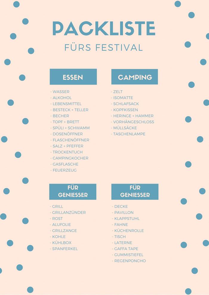 Die ultimative Festival Packliste zum DOWNLOADEN