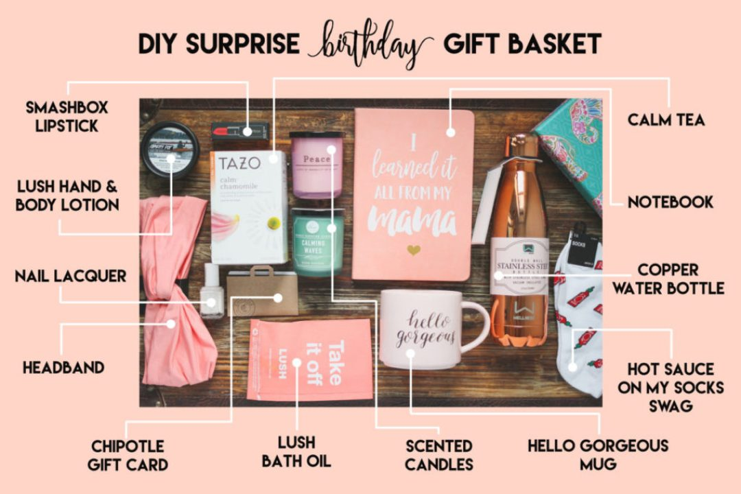 Surprise Thirtieth Birthday Gift Basket