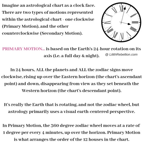 Position of the planets today astrology