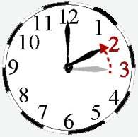 rellotge_1_hora_menys