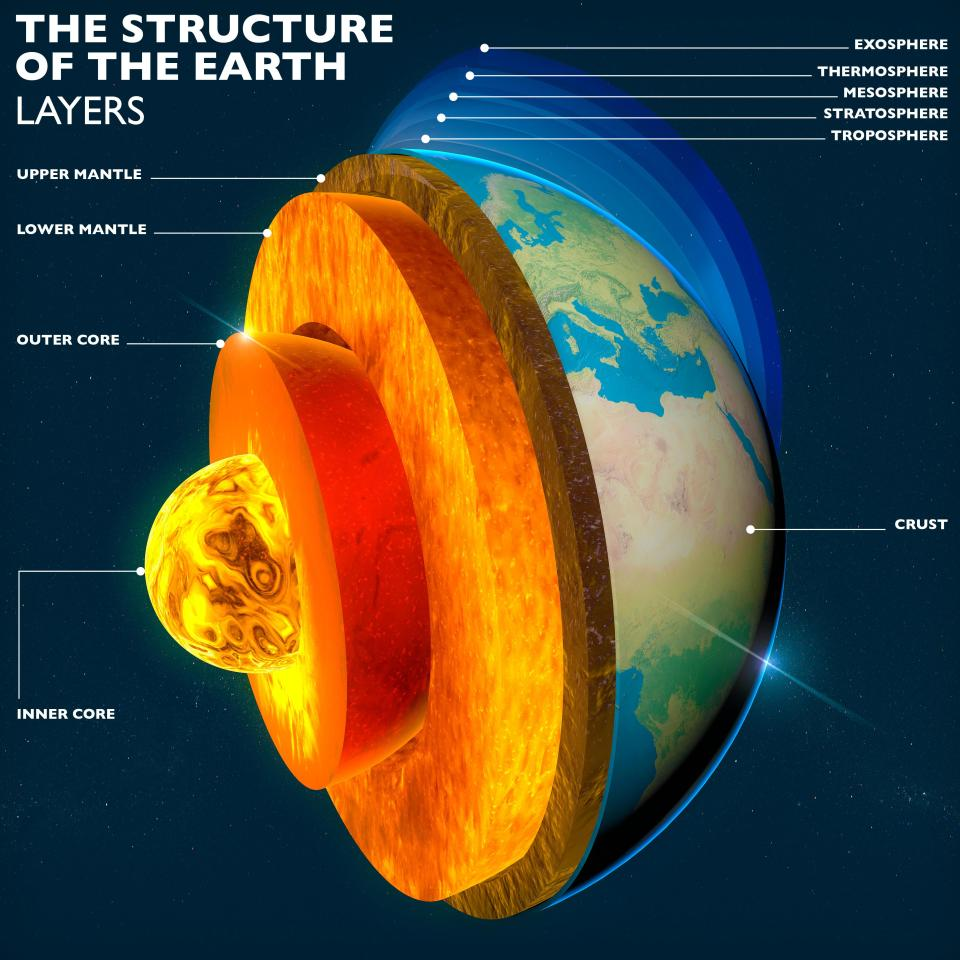 What Is Earth's Core Made Up Of? - 96.6KB