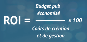 ROI du Content Marketing