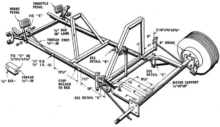 Go Kart Throttle and Brake Assembly Ideas