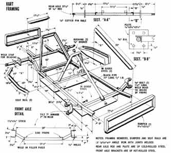 One Seat or Two? Framing a Go Kart