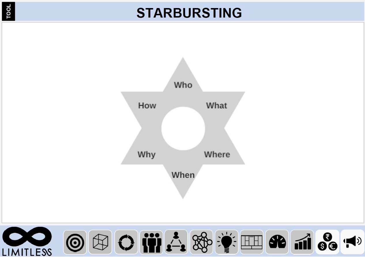 Starbursting