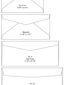 Common commercial envelopes size chart also choosing the right envelope rh lincolncountypublishing