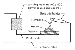 lincoln arc welder wiring diagram 1980 honda cb750c most searched right now diagrams schematic rh 9 pelzmoden mueller de